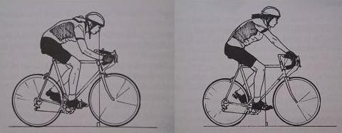 公路自行车设定